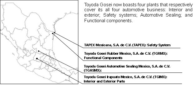Locations of Toyoda Gosei Plants in Mexico